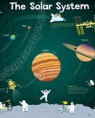 Children's Poster - Solar System