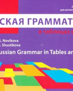 Russkaja grammatika v tablitsakh i skhemakh