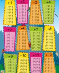 Children's Poster - Adding Up
