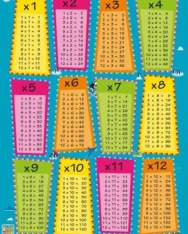 Children's Poster - Times Tables