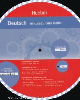 Wheel - Deutsch - Akkusativ oder Dativ?