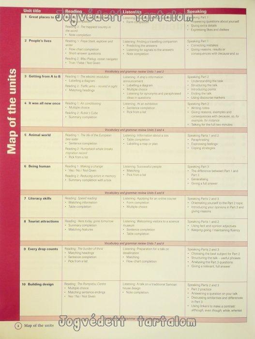 ielts band 4 5 pdf